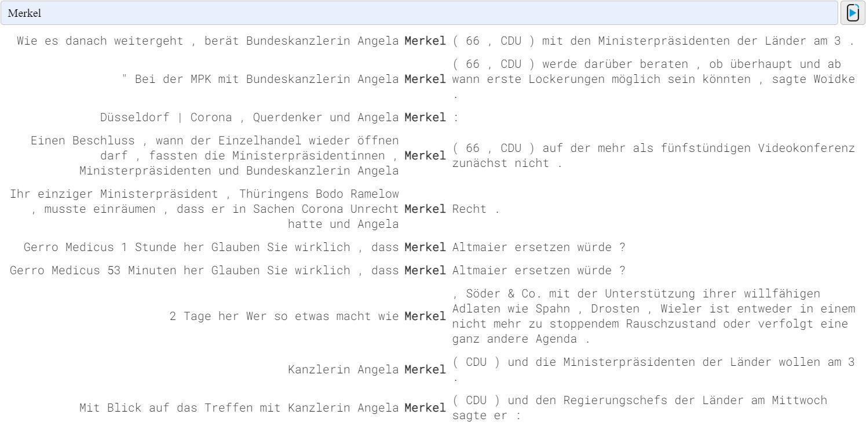 Grafik 7: KWIC-Belege zu Merkel